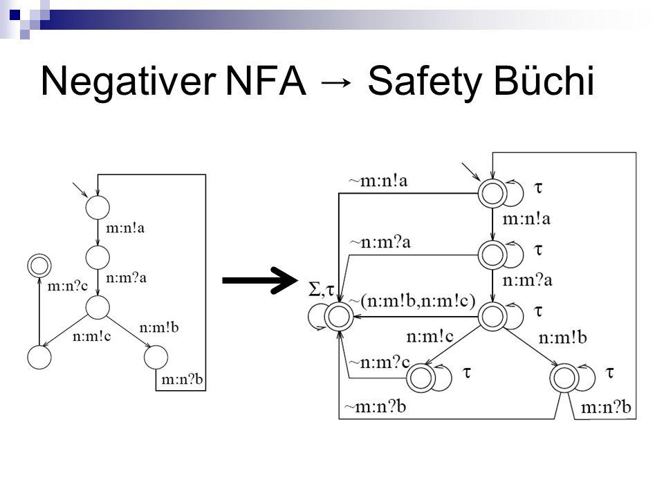 Negativer NFA Safety Büchi