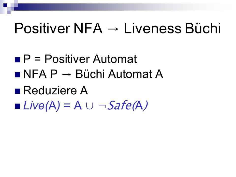 Positiver NFA Liveness Büchi P = Positiver Automat NFA P Büchi Automat A Reduziere A Live(A) = A ¬Safe(A)