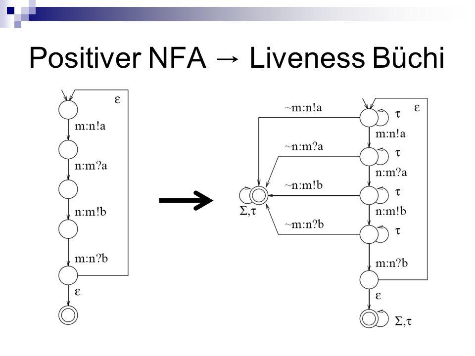 Positiver NFA Liveness Büchi
