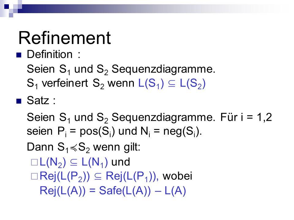 Refinement Definition : Seien S 1 und S 2 Sequenzdiagramme. S 1 verfeinert S 2 wenn L(S 1 ) L(S 2 ) Satz : Seien S 1 und S 2 Sequenzdiagramme. Für i =