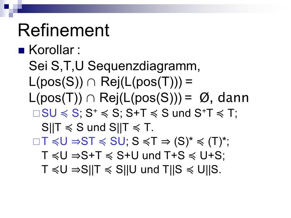 Refinement Korollar : Sei S,T,U Sequenzdiagramm, L(pos(S)) Rej(L(pos(T))) = L(pos(T)) Rej(L(pos(S))) = Ø, dann SU S; S + S; S+T S und S + T T; S||T S