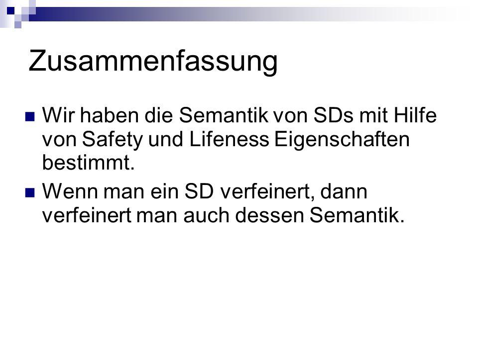 Wir haben die Semantik von SDs mit Hilfe von Safety und Lifeness Eigenschaften bestimmt. Wenn man ein SD verfeinert, dann verfeinert man auch dessen S