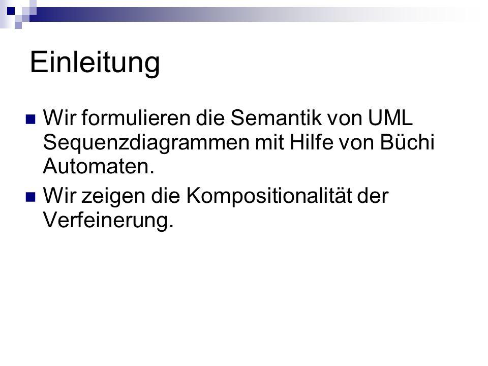 Einleitung Wir formulieren die Semantik von UML Sequenzdiagrammen mit Hilfe von Büchi Automaten. Wir zeigen die Kompositionalität der Verfeinerung.