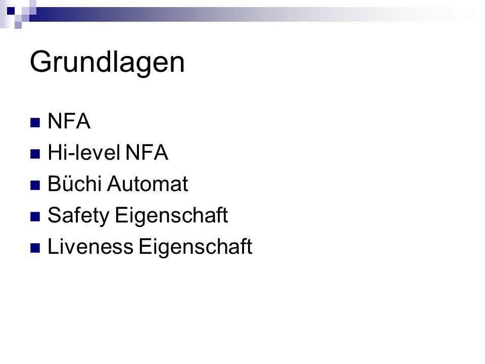 Grundlagen NFA Hi-level NFA Büchi Automat Safety Eigenschaft Liveness Eigenschaft