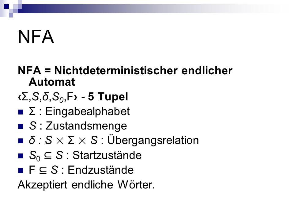NFA NFA = Nichtdeterministischer endlicher Automat Σ,S,δ,S 0,F - 5 Tupel Σ : Eingabealphabet S : Zustandsmenge δ : S × Σ × S : Übergangsrelation S 0 S