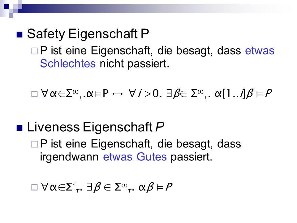 Safety Eigenschaft P P ist eine Eigenschaft, die besagt, dass etwas Schlechtes nicht passiert. αΣ ω τ.αP i >0. β Σ ω τ. α[1..i]β P Liveness Eigenschaf
