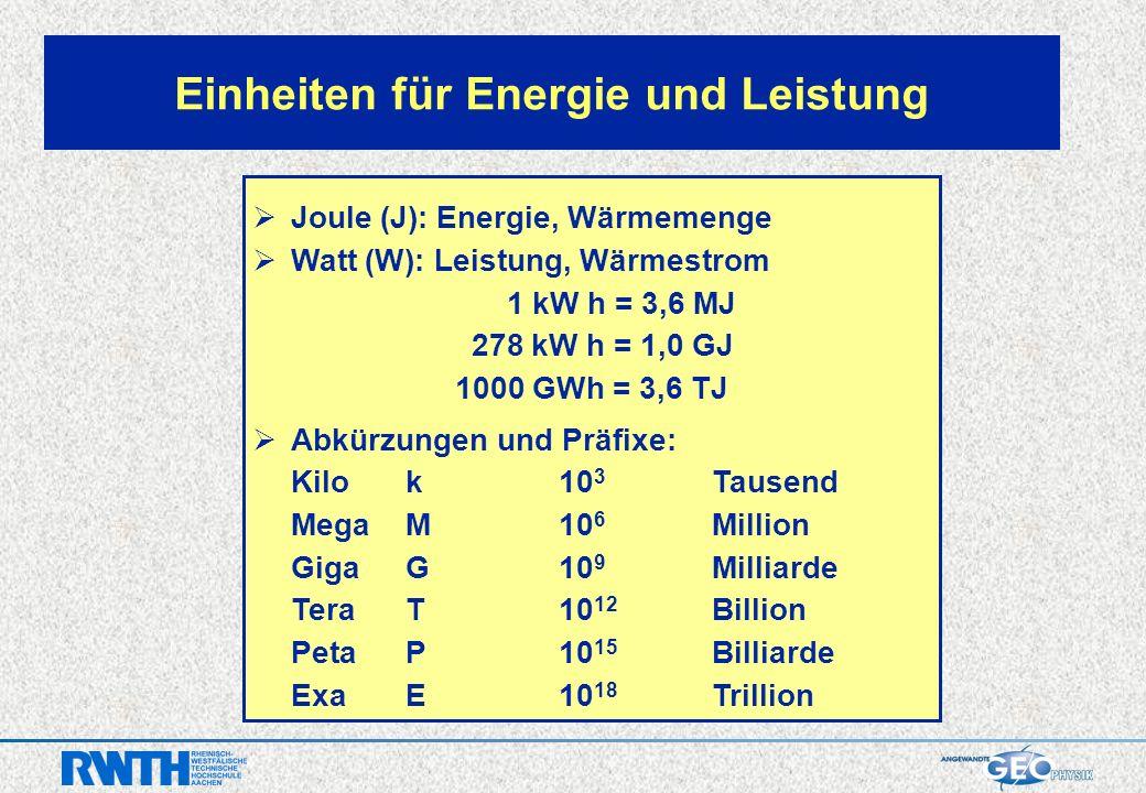 Joule (J): Energie, Wärmemenge Watt (W): Leistung, Wärmestrom 1 kW h = 3,6 MJ 278 kW h = 1,0 GJ 1000 GWh = 3,6 TJ Abkürzungen und Präfixe: Kilok10 3 Tausend MegaM10 6 Million GigaG10 9 Milliarde TeraT10 12 Billion PetaP10 15 Billiarde ExaE10 18 Trillion Einheiten für Energie und Leistung