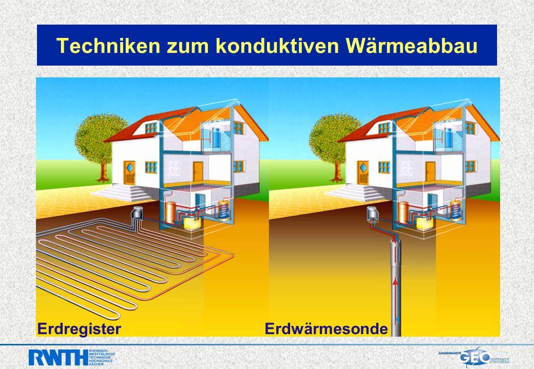 Energiepfahl (Quelle: Bilfinger & Berger, 2002) Erdwärmesonde (Quelle: Stadtwerke Prenzlau, 2002) Techniken zum konduktiven Wärmeabbau