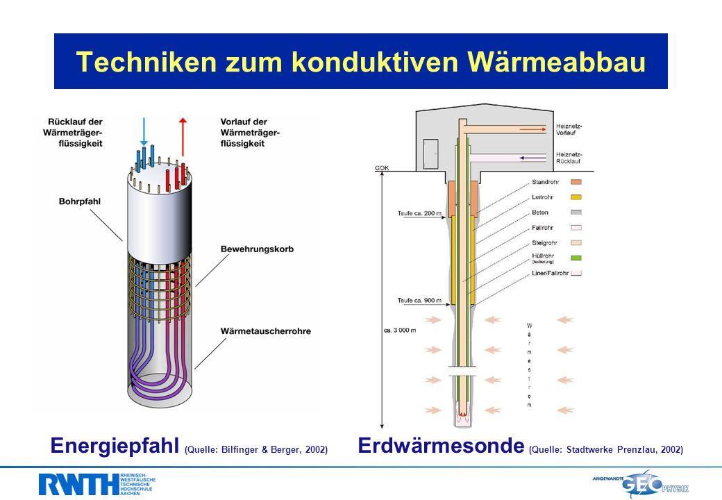 z.B. Wärmeleitfähigkeit: Werte von ca.