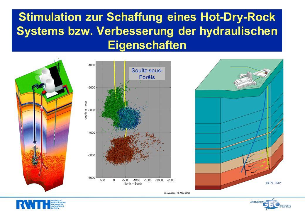 Chemische Bohrlochstimulation....durch Verpressen kalter Sole Simulation einer Bohrlochstimulation eines Bereichs von 5 m um die Bohrung (rote Linie, links), dessen Porenraum mit Anhydrit ausgefüllt ist.