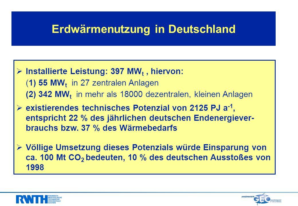 Erdwärmenutzung in Deutschland Installierte Leistung: 397 MW t, hiervon: (1) 55 MW t in 27 zentralen Anlagen (2) 342 MW t in mehr als 18000 dezentralen, kleinen Anlagen existierendes technisches Potenzial von 2125 PJ a -1, entspricht 22 % des jährlichen deutschen Endenergiever- brauchs bzw.