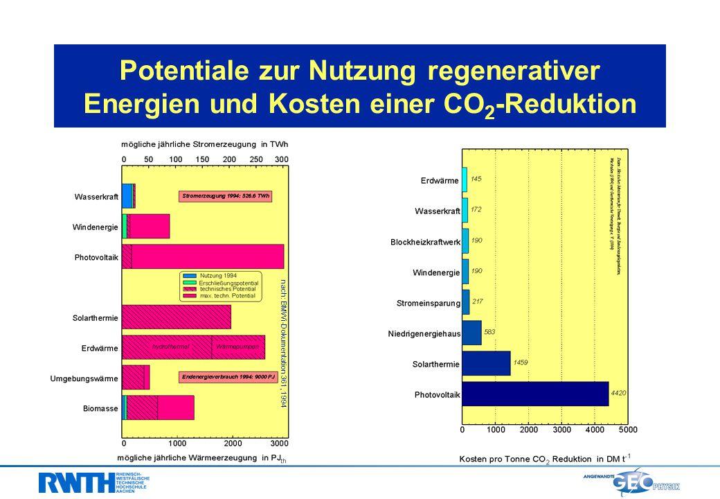 Potentiale zur Nutzung regenerativer Energien und Kosten einer CO 2 -Reduktion nach: BMWi-Dokumentation 361, 1994