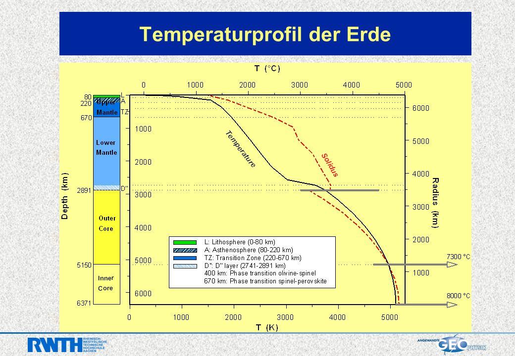 Temperaturprofil der Erde