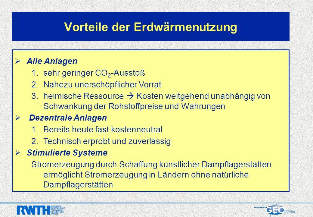 Vorteile der Erdwärmenutzung Alle Anlagen 1.sehr geringer CO 2 -Ausstoß 2.Nahezu unerschöpflicher Vorrat 3.heimische Ressource Kosten weitgehend unabhängig von Schwankung der Rohstoffpreise und Währungen Dezentrale Anlagen 1.Bereits heute fast kostenneutral 2.Technisch erprobt und zuverlässig Stimulierte Systeme Stromerzeugung durch Schaffung künstlicher Dampflagerstätten ermöglicht Stromerzeugung in Ländern ohne natürliche Dampflagerstätten