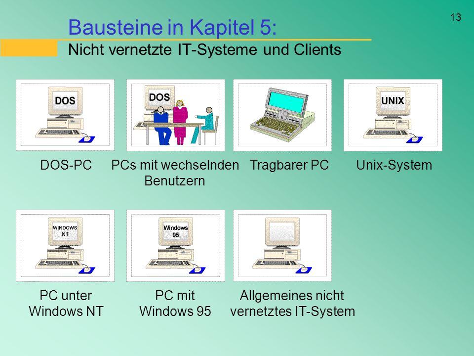 13 Bausteine in Kapitel 5: Nicht vernetzte IT-Systeme und Clients DOS-PCPCs mit wechselnden Benutzern Tragbarer PCUnix-System PC unter Windows NT PC m