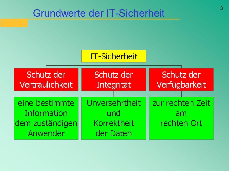 3 Grundwerte der IT-Sicherheit