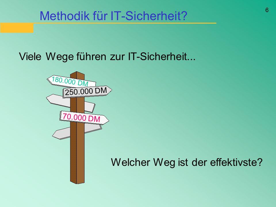 6 Viele Wege führen zur IT-Sicherheit... Welcher Weg ist der effektivste? 250.000 DM 70.000 DM 180.000 DM Methodik für IT-Sicherheit?