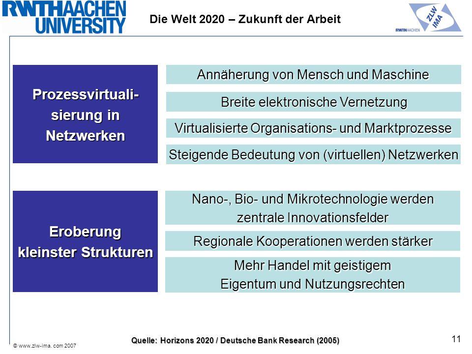 © www.zlw-ima. com 2007 11 Quelle: Horizons 2020 / Deutsche Bank Research (2005) Prozessvirtuali- sierung in Netzwerken Annäherung von Mensch und Masc