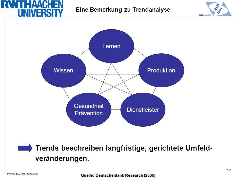 © www.zlw-ima. com 2007 14 Eine Bemerkung zu Trendanalyse Quelle: Deutsche Bank Research (2005) Trends beschreiben langfristige, gerichtete Umfeld- ve