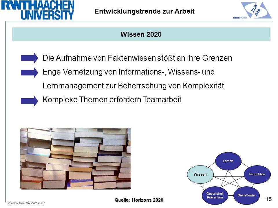 © www.zlw-ima. com 2007 15 Entwicklungstrends zur Arbeit Die Aufnahme von Faktenwissen stößt an ihre Grenzen Enge Vernetzung von Informations-, Wissen