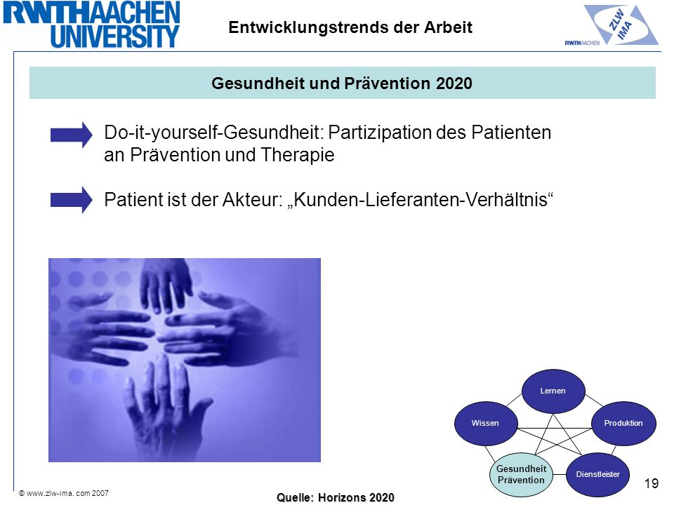 © www.zlw-ima. com 2007 19 Do-it-yourself-Gesundheit: Partizipation des Patienten an Prävention und Therapie Patient ist der Akteur: Kunden-Lieferante