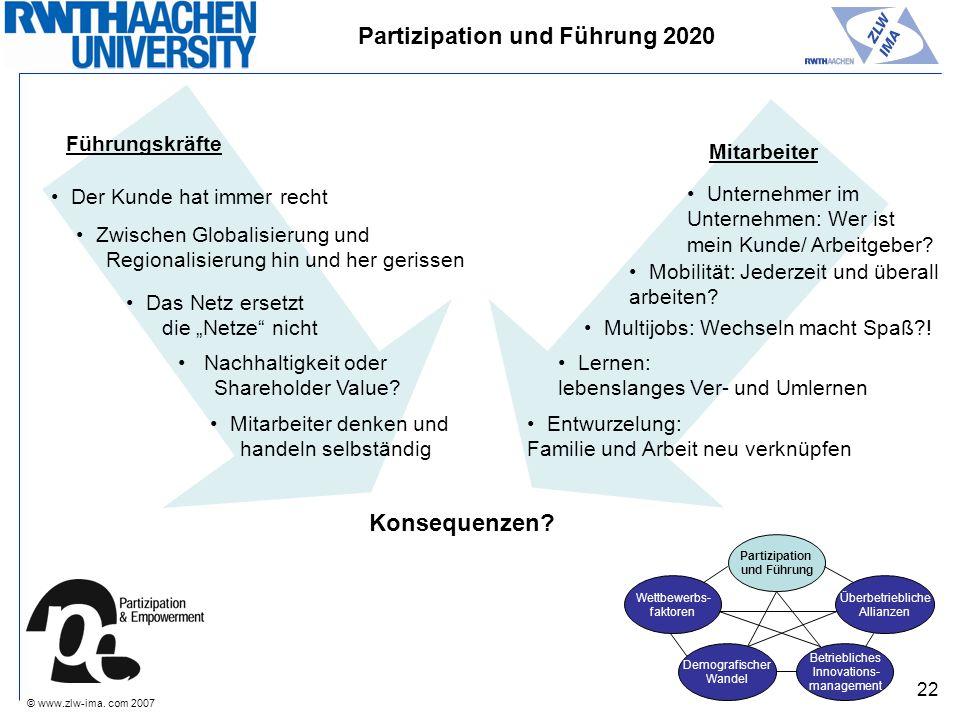 © www.zlw-ima. com 2007 22 Partizipation und Führung 2020 Führungskräfte Der Kunde hat immer recht Zwischen Globalisierung und Regionalisierung hin un