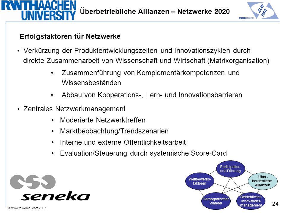 © www.zlw-ima. com 2007 24 Verkürzung der Produktentwicklungszeiten und Innovationszyklen durch direkte Zusammenarbeit von Wissenschaft und Wirtschaft