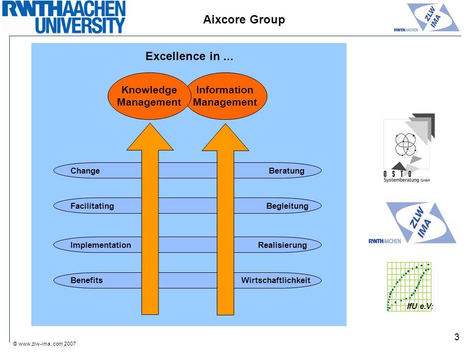 © www.zlw-ima. com 2007 3 Benefits Wirtschaftlichkeit Implementation Realisierung FacilitatingBegleitung Change Beratung Information Management Knowle