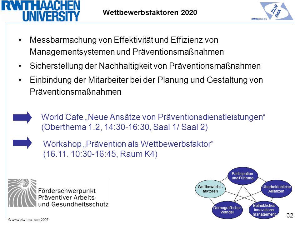 © www.zlw-ima. com 2007 32 Messbarmachung von Effektivität und Effizienz von Managementsystemen und Präventionsmaßnahmen Sicherstellung der Nachhaltig
