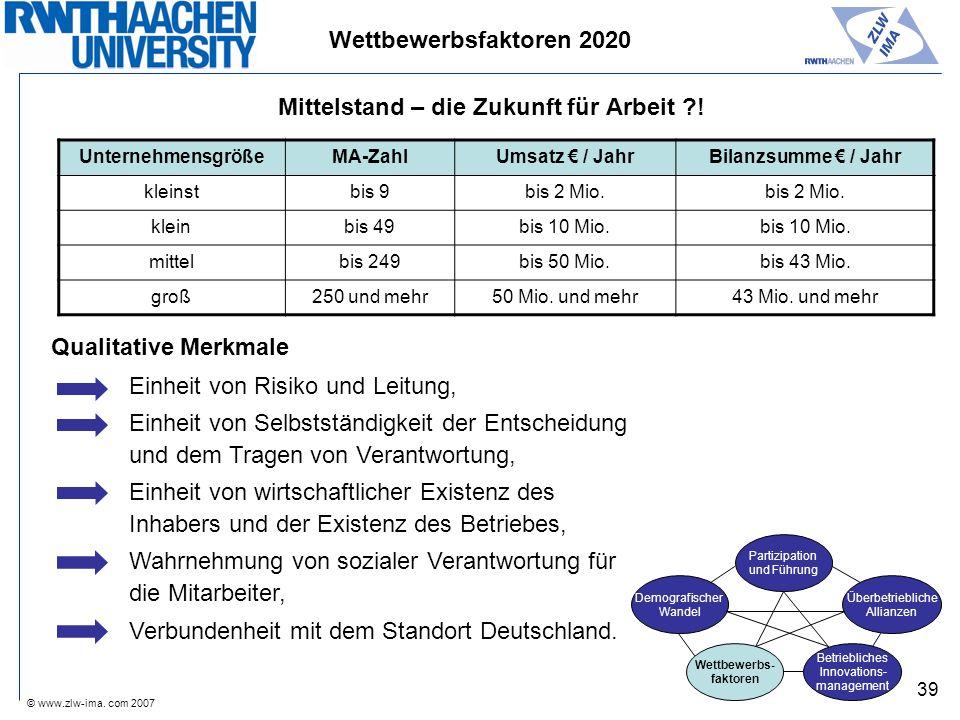 © www.zlw-ima. com 2007 39 Mittelstand – die Zukunft für Arbeit ?! UnternehmensgrößeMA-ZahlUmsatz / JahrBilanzsumme / Jahr kleinstbis 9bis 2 Mio. klei