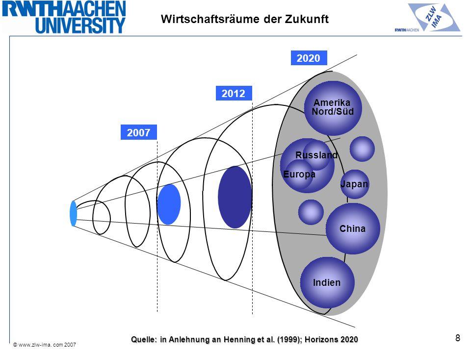 © www.zlw-ima. com 2007 8 Wirtschaftsräume der Zukunft 2007 2012 2020 Amerika Nord/Süd Russland Japan Indien China Europa Quelle: in Anlehnung an Henn