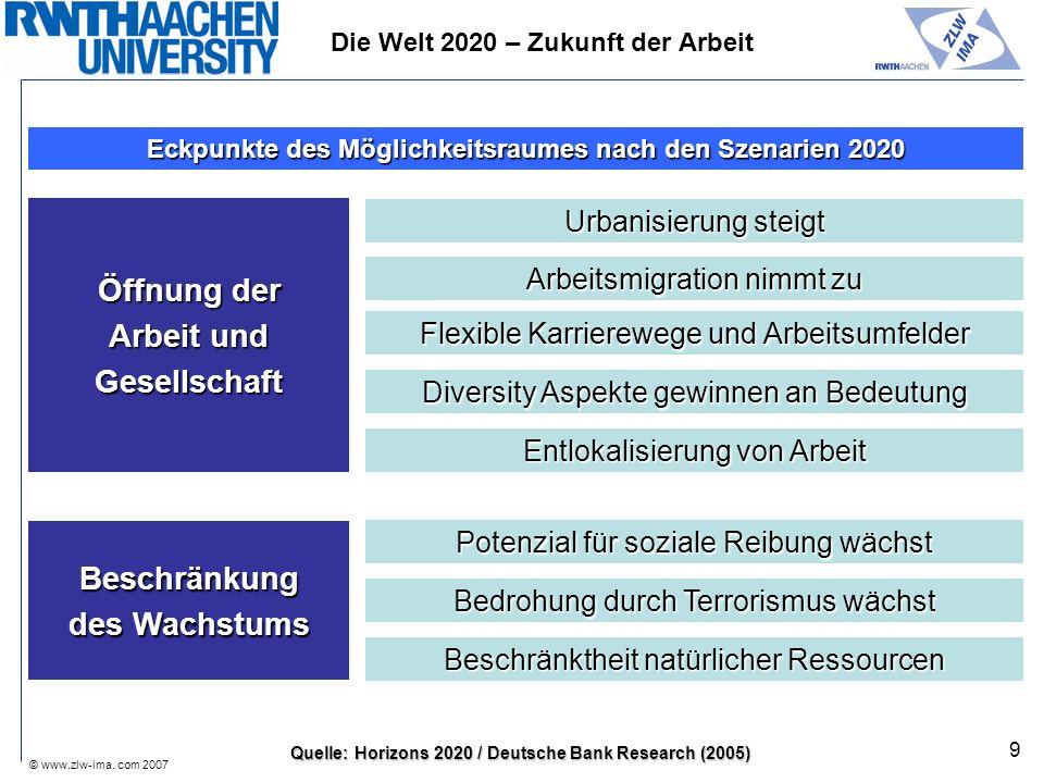 © www.zlw-ima. com 2007 9 Die Welt 2020 – Zukunft der Arbeit Eckpunkte des Möglichkeitsraumes nach den Szenarien 2020 Urbanisierung steigt Öffnung der