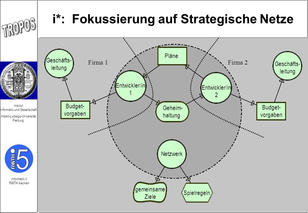 Informatik V RWTH Aachen Institut Informatik und Gesellschaft Albert-Ludwigs-Universität Freiburg Firma 1Firma 2 Pläne Geheim- haltung Entwickler/in 1