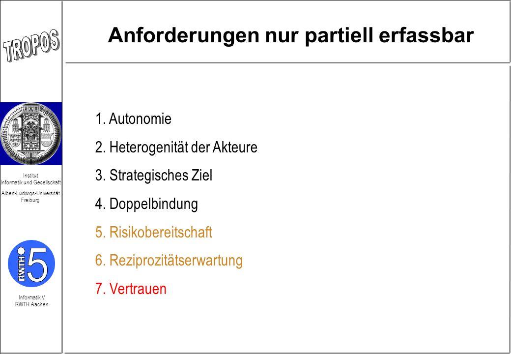 Informatik V RWTH Aachen Institut Informatik und Gesellschaft Albert-Ludwigs-Universität Freiburg Anforderungen nur partiell erfassbar 1. Autonomie 2.
