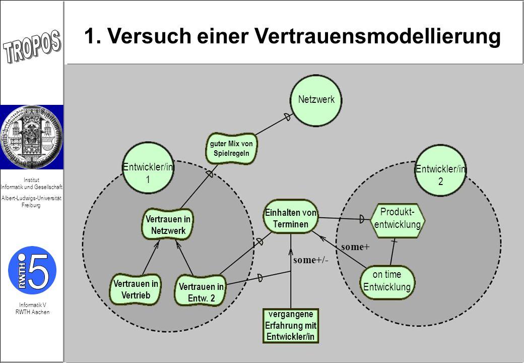 Informatik V RWTH Aachen Institut Informatik und Gesellschaft Albert-Ludwigs-Universität Freiburg some+/- some+ Netzwerk Entwickler/in 1 Entwickler/in