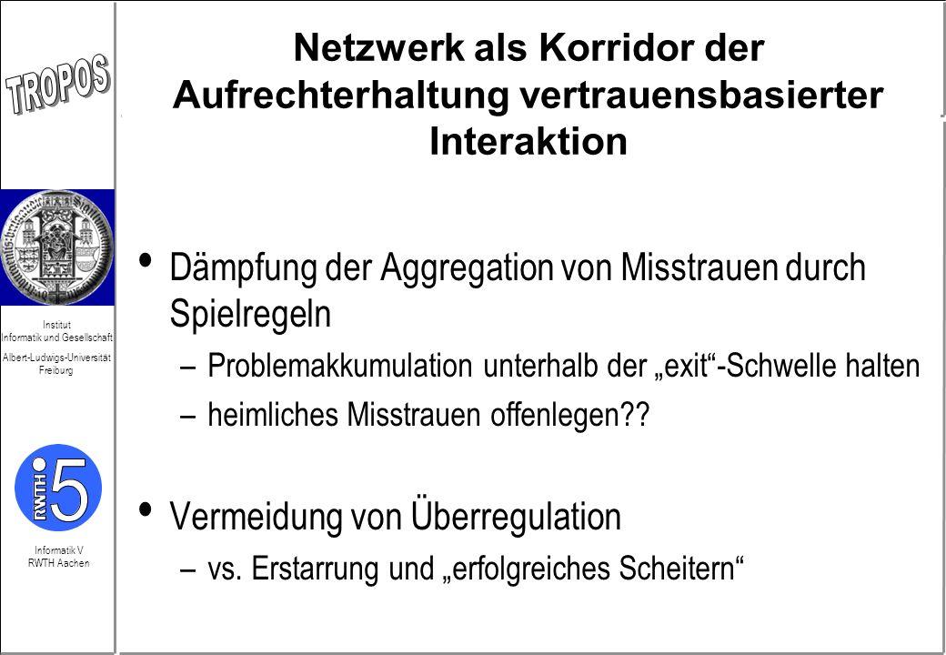 Informatik V RWTH Aachen Institut Informatik und Gesellschaft Albert-Ludwigs-Universität Freiburg Netzwerk als Korridor der Aufrechterhaltung vertraue