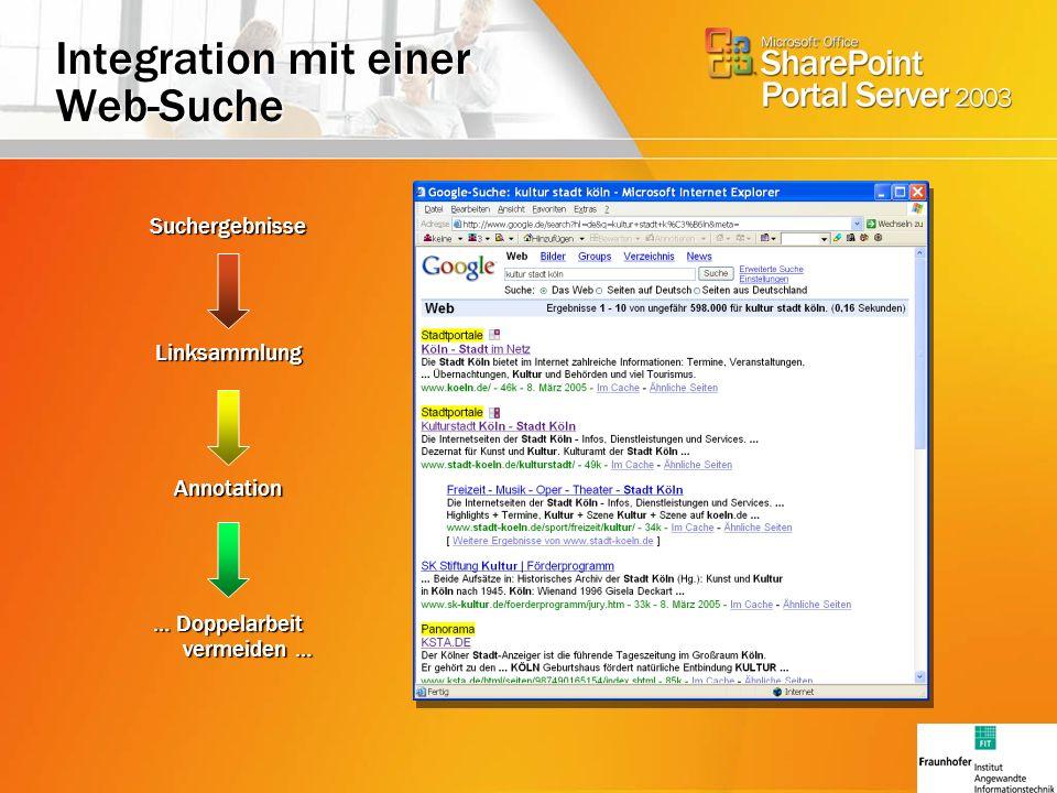 Integration mit einer Web-Suche SuchergebnisseLinksammlungAnnotation … Doppelarbeit vermeiden …