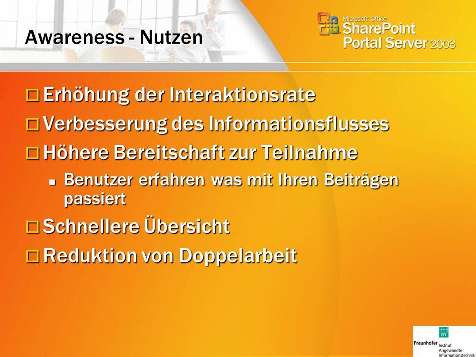 Awareness - Nutzen Erhöhung der Interaktionsrate Erhöhung der Interaktionsrate Verbesserung des Informationsflusses Verbesserung des Informationsfluss