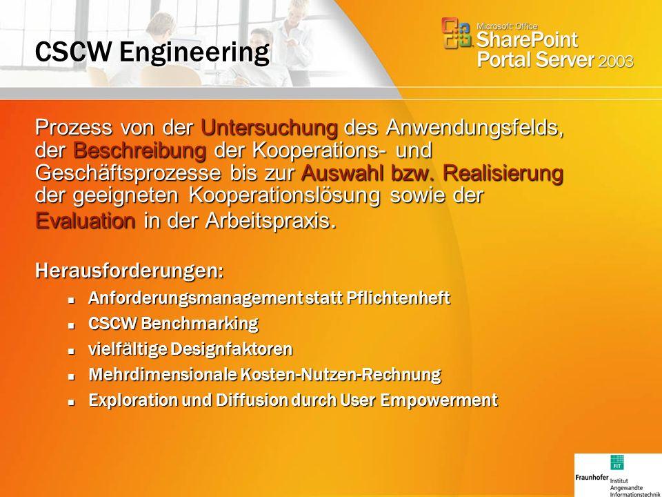 CSCW Engineering Prozess von der Untersuchung des Anwendungsfelds, der Beschreibung der Kooperations- und Geschäftsprozesse bis zur Auswahl bzw.