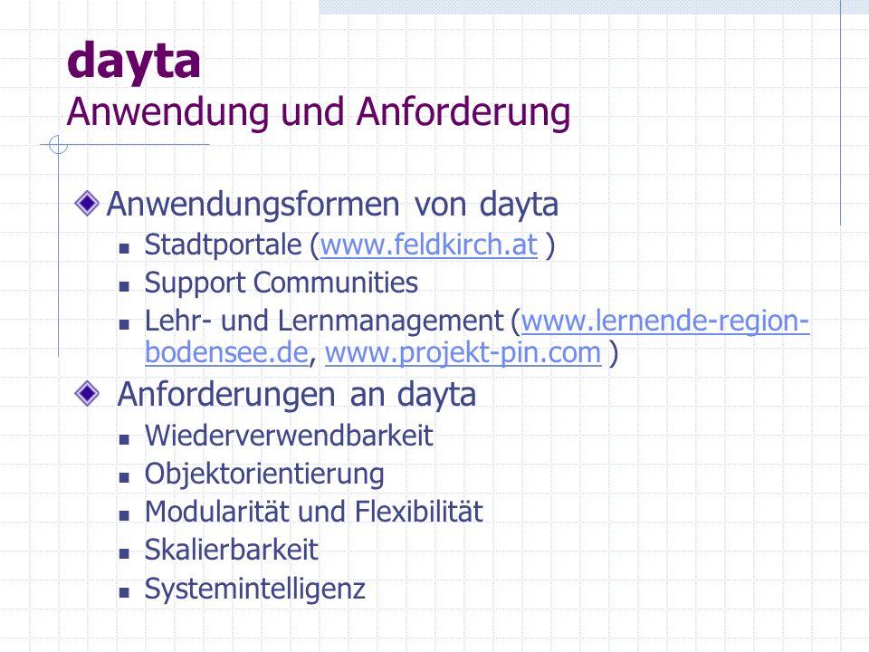 dayta anwenderunterstützende Agenten Rollen der Agenten: Information (Hilfefunktion) Kommunikation (Beantwortung von Fragen) Transaktion (Recherche und Auswertung der Ergebnisse) Interaktion (Guided Tours) Ziele der Angenten: Wissensvermittlung Unterstützung Motivation