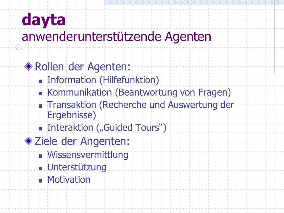 dayta Die dayta Systemarchitektur Trennung der Systemebenen Design, Inhalte und Funktion Kapselung der dayta Wissensobjekte (WOBs) Zugänge über Browser, WAP-Handys, SMS- Technologie oder Offline-Version (z.B.