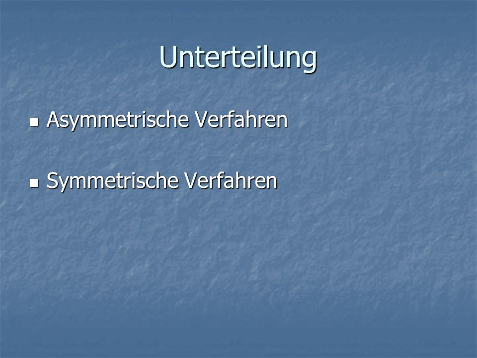 Unterteilung Asymmetrische Verfahren Asymmetrische Verfahren Symmetrische Verfahren Symmetrische Verfahren