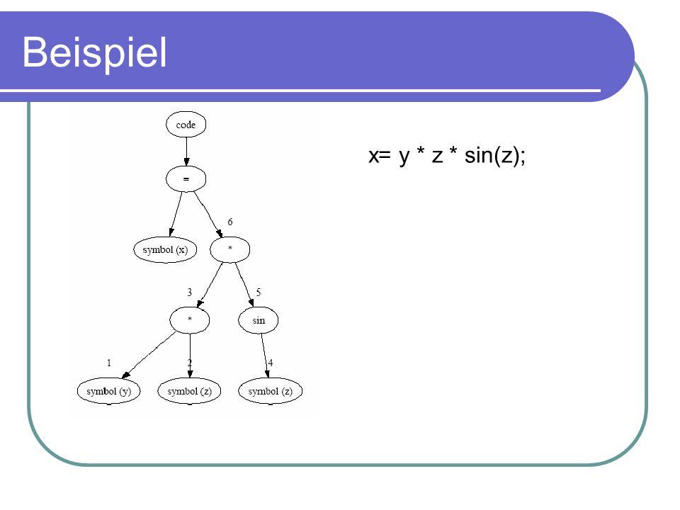 Beispiel x= y * z * sin(z);