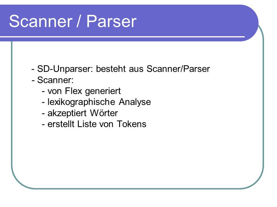 Scanner / Parser - SD-Unparser: besteht aus Scanner/Parser - Scanner: - von Flex generiert - lexikographische Analyse - akzeptiert Wörter - erstellt Liste von Tokens