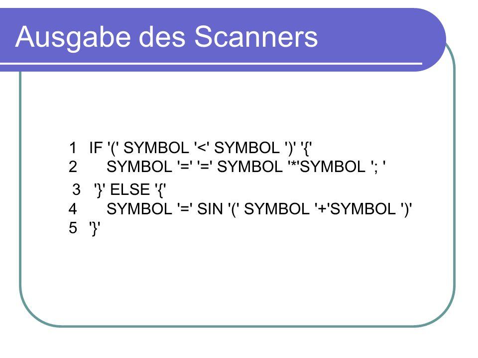 Ausgabe des Scanners 1 IF ( SYMBOL < SYMBOL ) { 2 SYMBOL = = SYMBOL * SYMBOL ; 3 } ELSE { 4 SYMBOL = SIN ( SYMBOL + SYMBOL ) 5 }