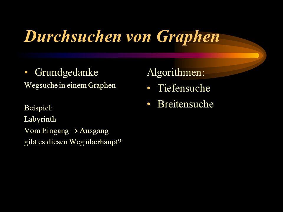 Algorithmen für Graphen und deren Anwendung Die Algorithmen werden anhand von Beispielen vorgestellt. (Um den Ablauf verfolgen zu können bitte das Skr