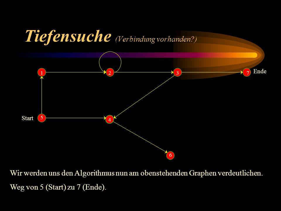 Durchsuchen von Graphen Grundgedanke Wegsuche in einem Graphen Beispiel: Labyrinth Vom Eingang Ausgang gibt es diesen Weg überhaupt? Algorithmen: Tief