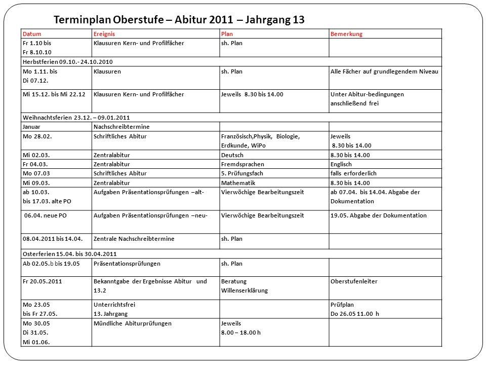 DatumEreignisPlanBemerkung Fr 1.10 bis Fr 8.10.10 Klausuren Kern- und Profilfächer sh. Plan Herbstferien 09.10.- 24.10.2010 Mo 1.11. bis Di 07.12. Kla