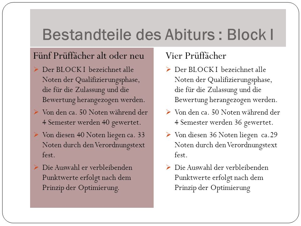 Bestandteile des Abiturs : Block I Fünf Prüffächer alt oder neu Der BLOCK I bezeichnet alle Noten der Qualifizierungsphase, die für die Zulassung und