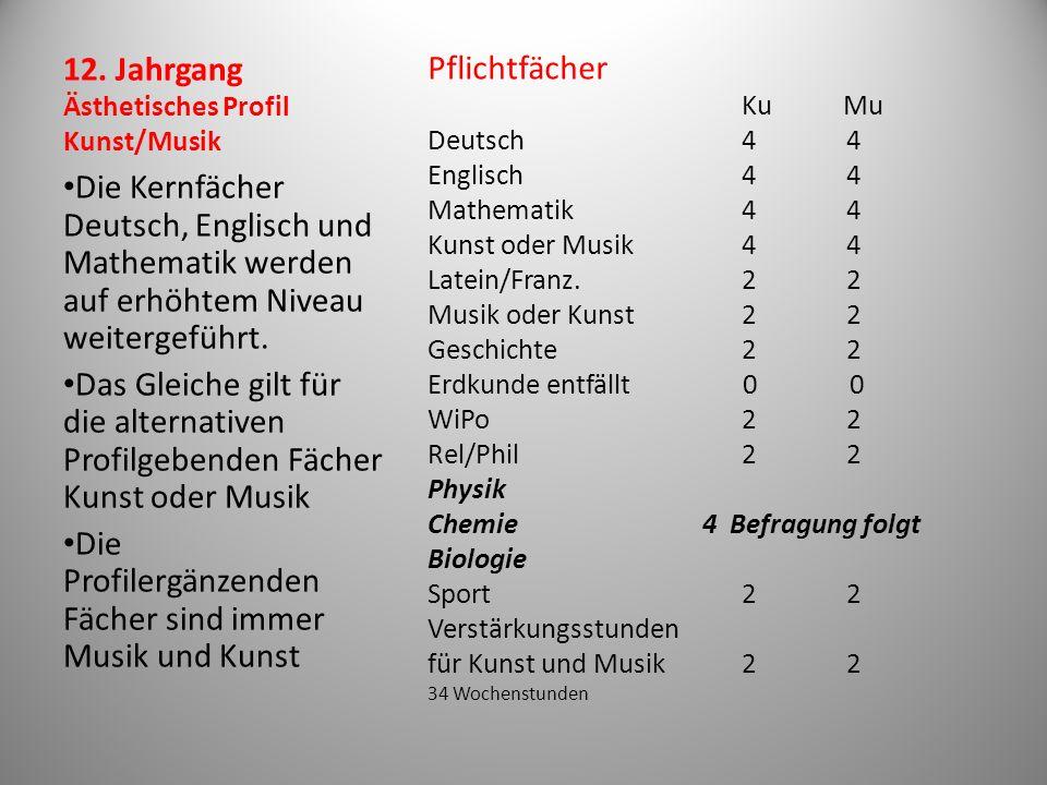 12. Jahrgang Ästhetisches Profil Kunst/Musik Die Kernfächer Deutsch, Englisch und Mathematik werden auf erhöhtem Niveau weitergeführt. Das Gleiche gil